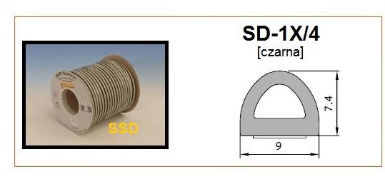 SD-1X/4